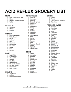 List Of Foods To Stay Away From With Acid Reflux
